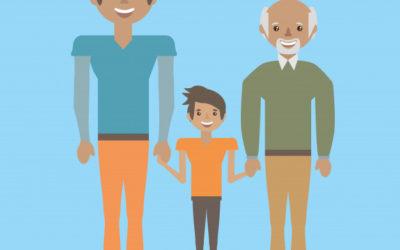 Negocio familiar, reducción en sucesiones y pensión por jubilación